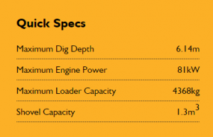 Backhoe Loader Specs JCB 4CX