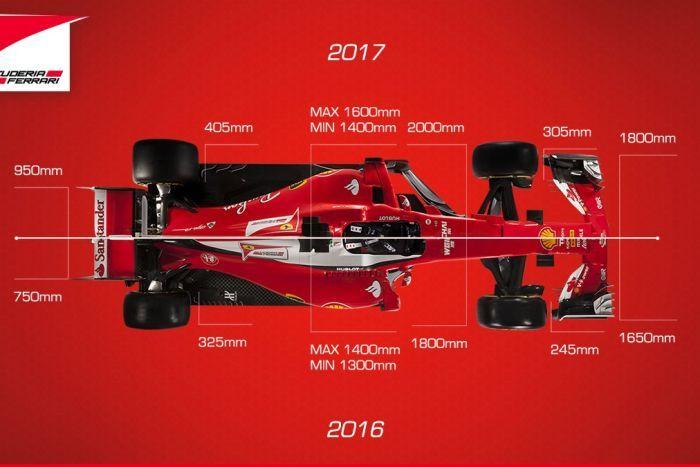 F1 2017 specs