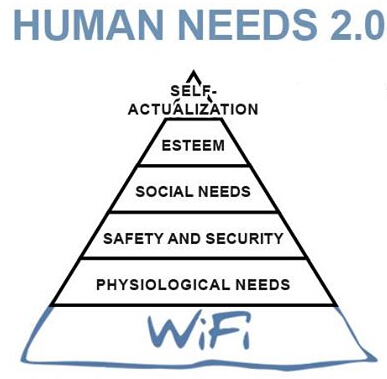 wifi is a basic human need