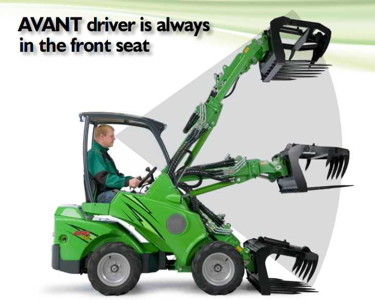 Review: 2015 Avant 420 Compact Articulated Loader